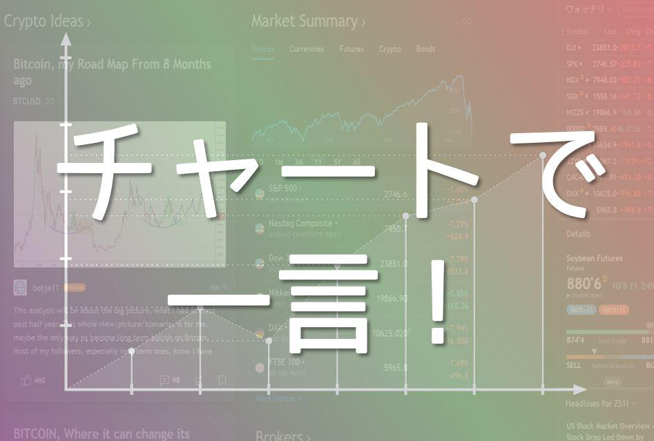 本日の注目チャート【VIX指数】