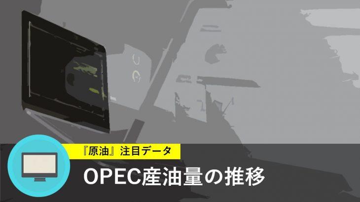 OPEC産油量の推移