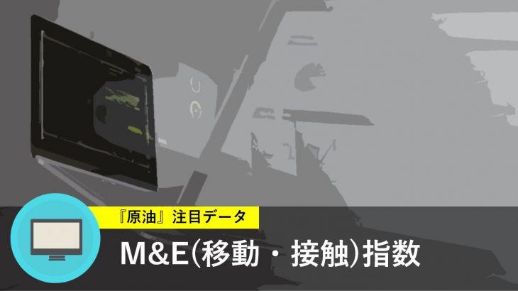 M&E指数(ダラス連銀)