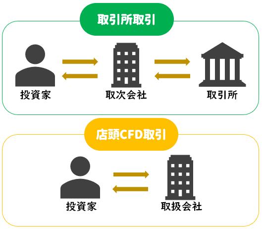 取引 デリバティブ 第6款 デリバティブ取引に係る損益等 国税庁